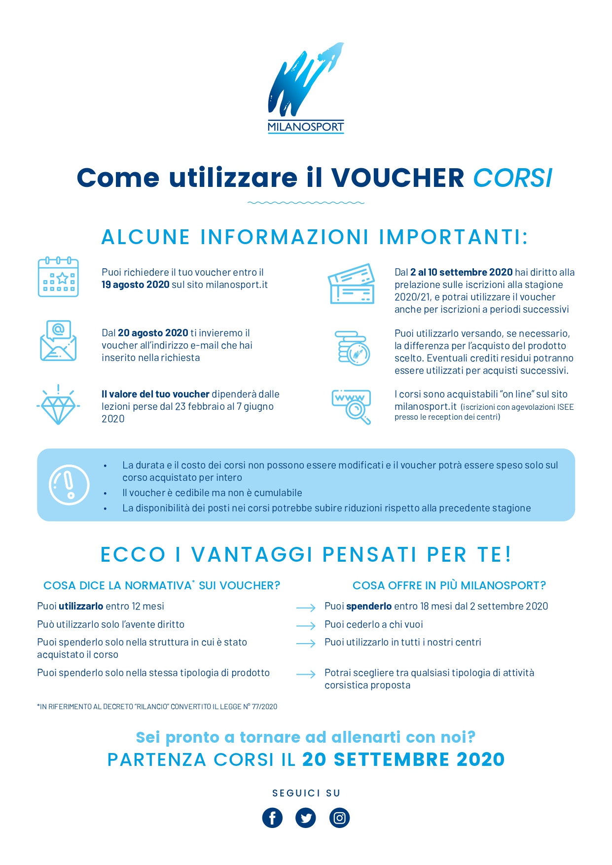 https://www.milanosport.it/workspace/uploads/milanosport_voucher20-infografica-v5-1-_page-0001.jpg